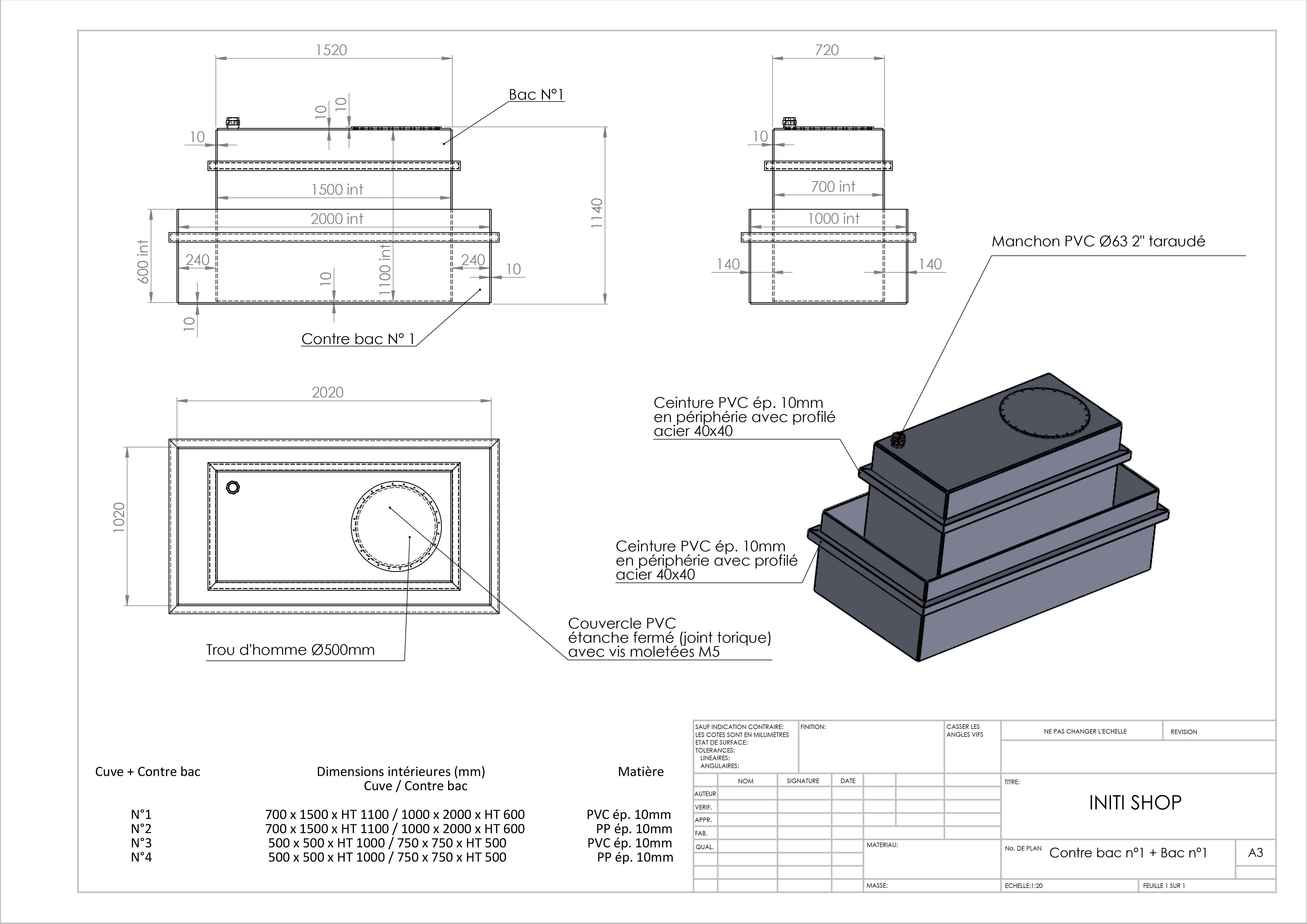 plan de réalisation d'un équipement industriel sur mesure